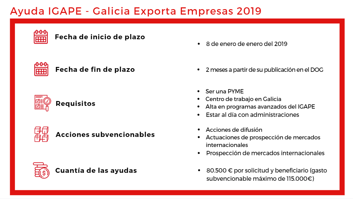 igape-2019-unayta-ecommerce