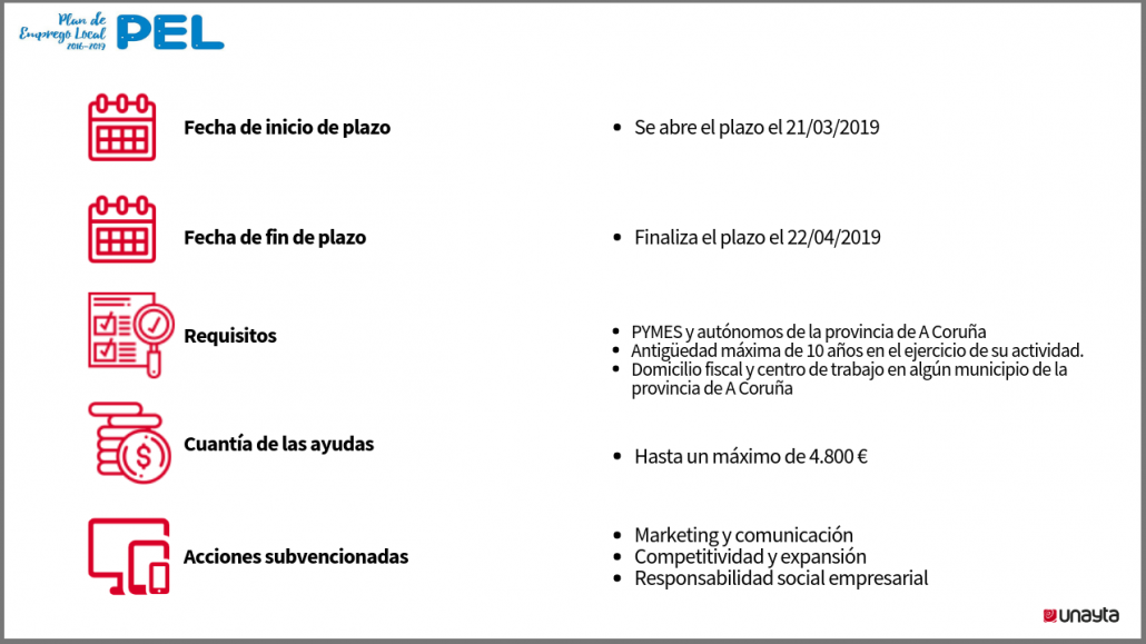 Copia de Subvencións Deputación de A Coruña_ (1)